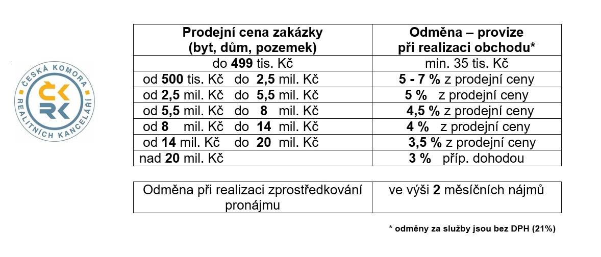 sazebnik - kopie