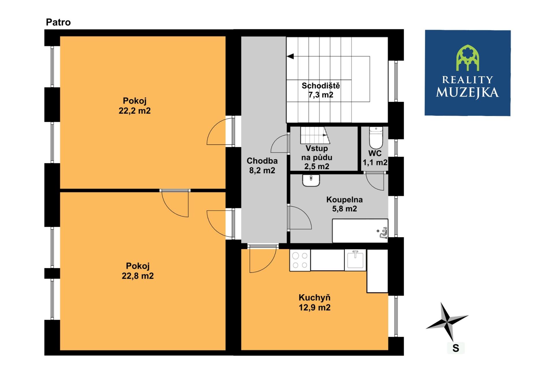 Jak správně spočítat plochu bytu